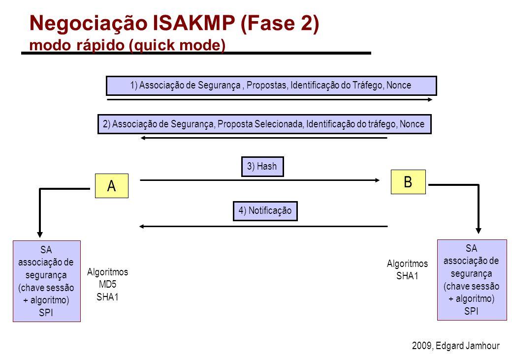 Negociação ISAKMP (Fase 2) modo rápido (quick mode)