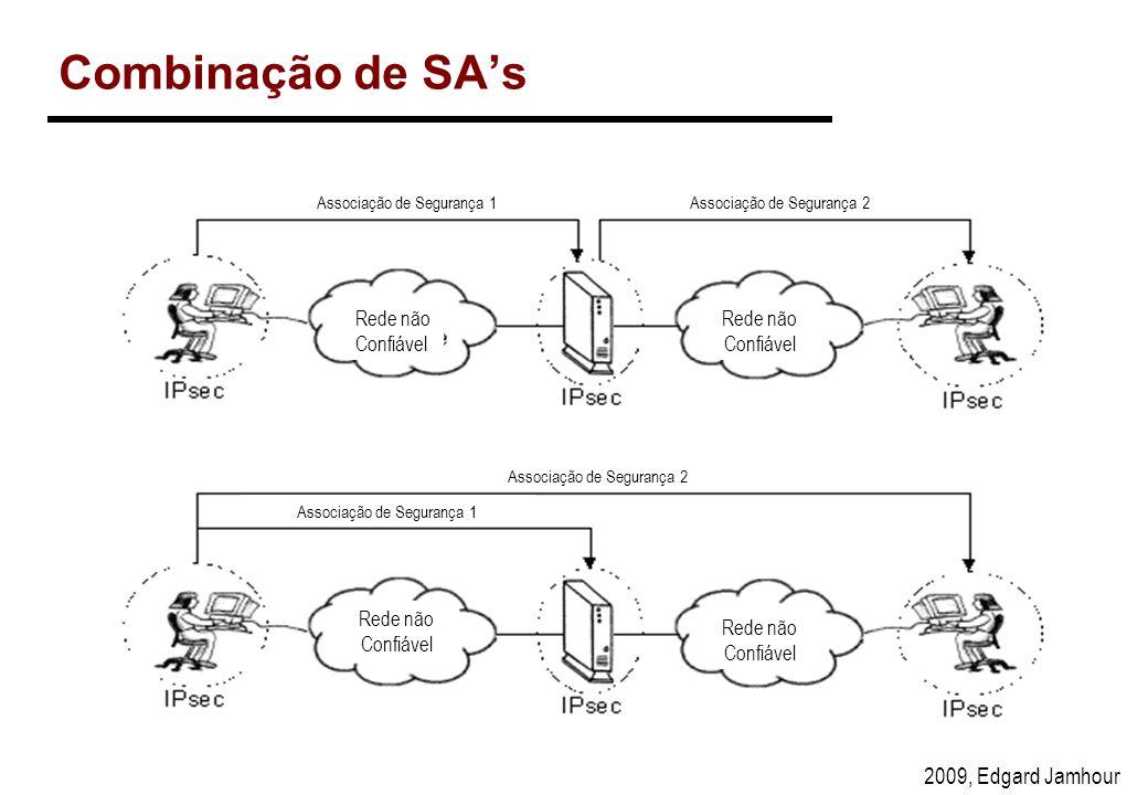 Combinação de SA's Rede não Confiável Rede não Confiável Rede não