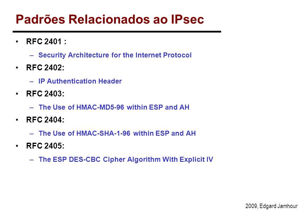 Padrões Relacionados ao IPsec