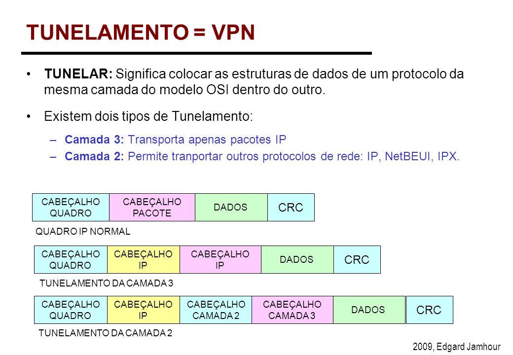 TUNELAMENTO = VPNTUNELAR: Significa colocar as estruturas de dados de um protocolo da mesma camada do modelo OSI dentro do outro.
