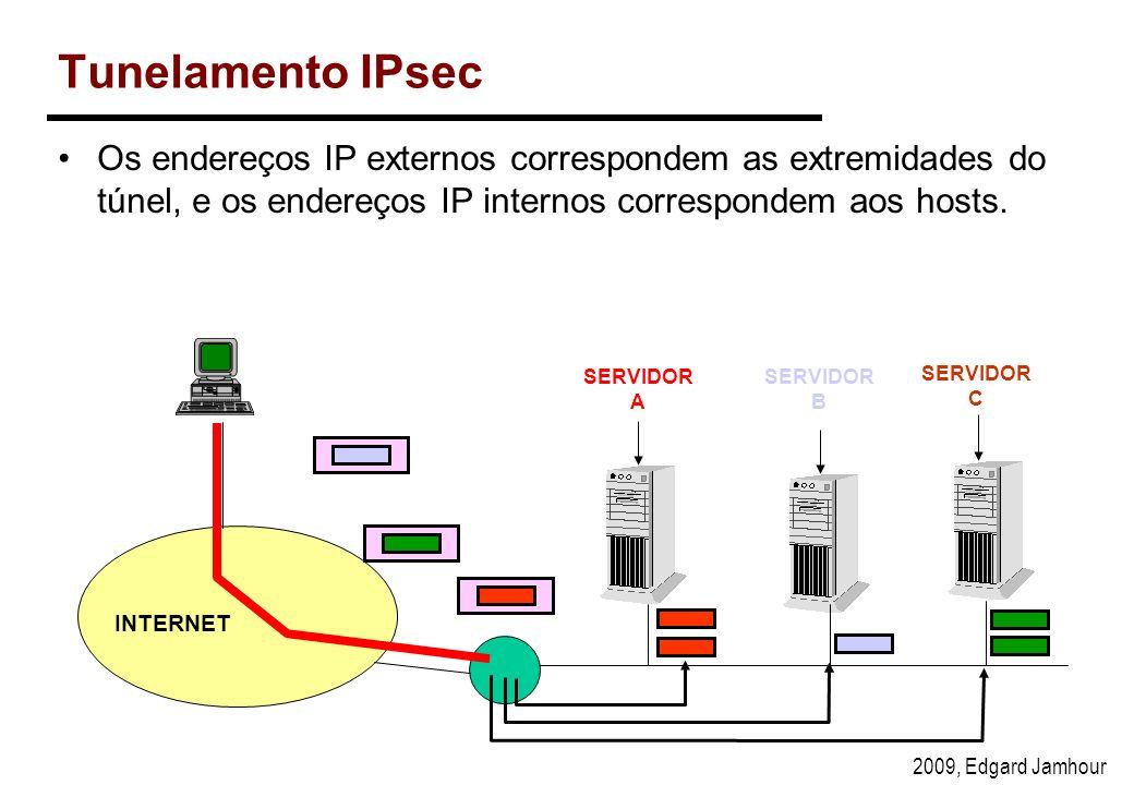 Tunelamento IPsec Os endereços IP externos correspondem as extremidades do túnel, e os endereços IP internos correspondem aos hosts.