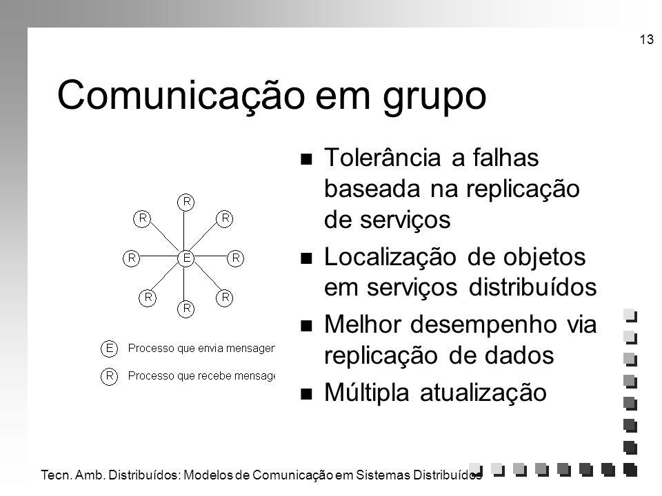 Comunicação em grupo Tolerância a falhas baseada na replicação de serviços. Localização de objetos em serviços distribuídos.