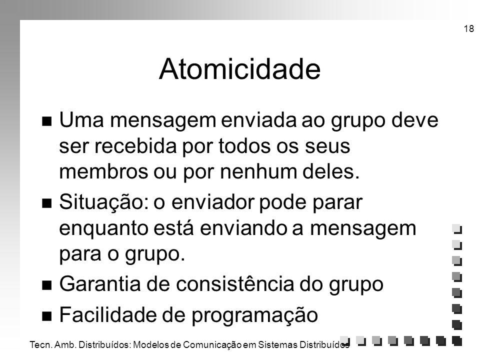 Atomicidade Uma mensagem enviada ao grupo deve ser recebida por todos os seus membros ou por nenhum deles.