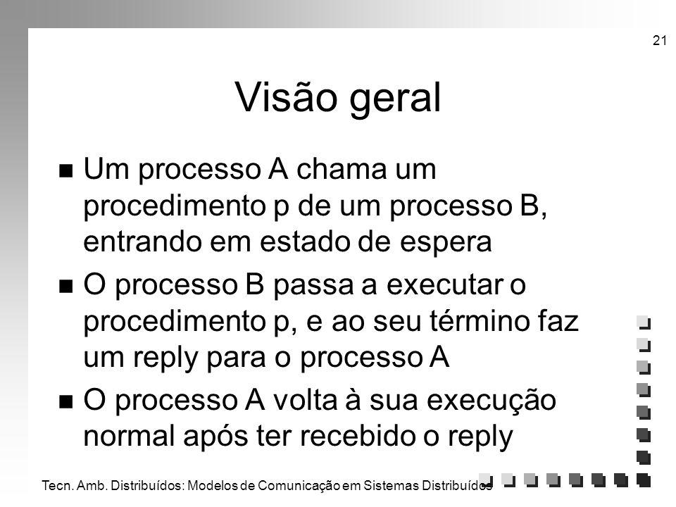 Visão geral Um processo A chama um procedimento p de um processo B, entrando em estado de espera.