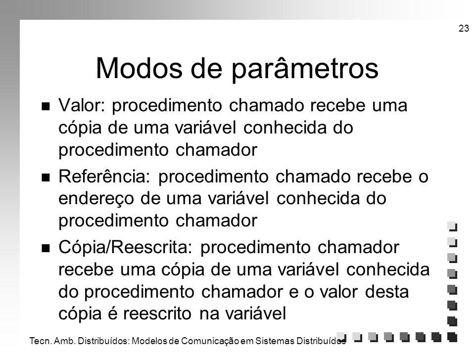 Modos de parâmetros Valor: procedimento chamado recebe uma cópia de uma variável conhecida do procedimento chamador.