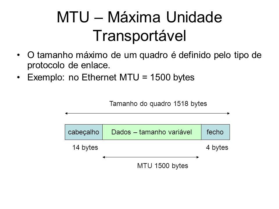 MTU – Máxima Unidade Transportável