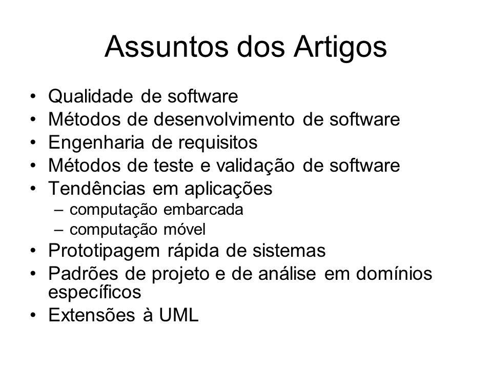 Assuntos dos Artigos Qualidade de software