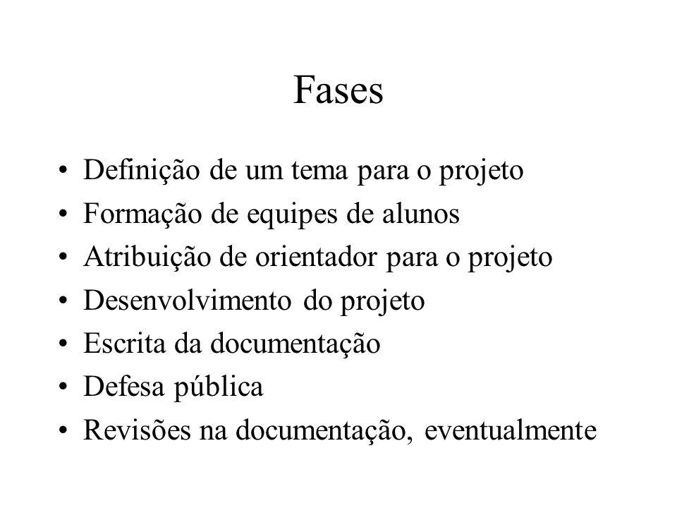 Fases Definição de um tema para o projeto