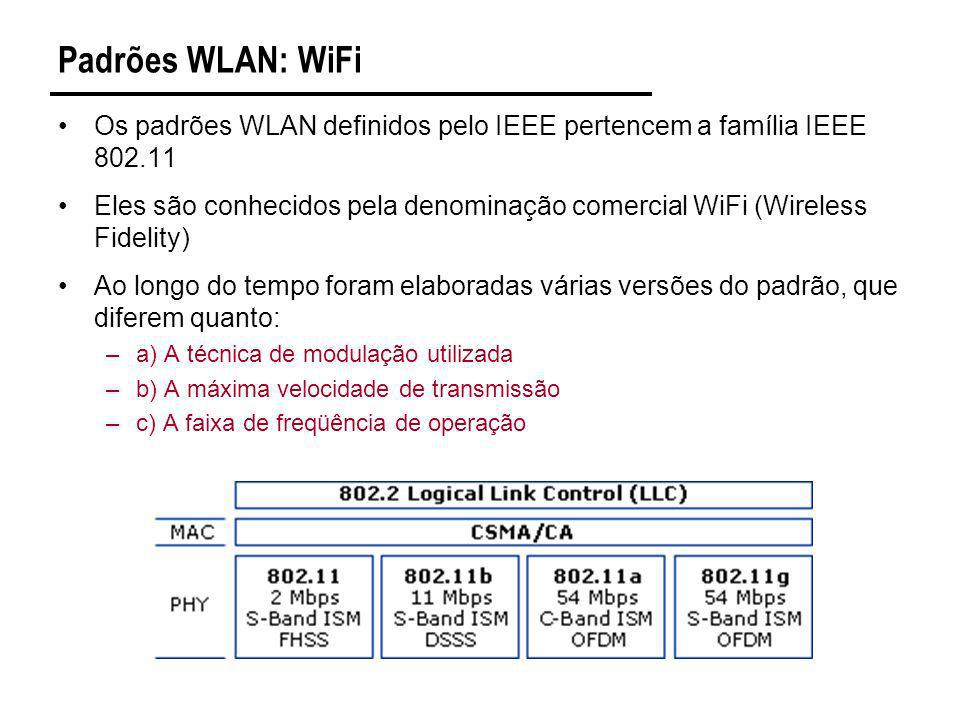 Padrões WLAN: WiFi Os padrões WLAN definidos pelo IEEE pertencem a família IEEE 802.11.