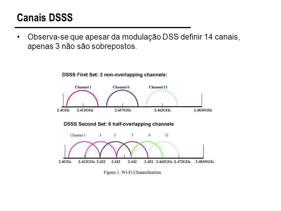 Canais DSSS Observa-se que apesar da modulação DSS definir 14 canais, apenas 3 não são sobrepostos.
