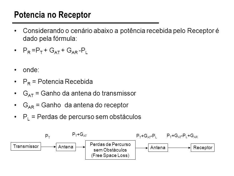 Potencia no Receptor Considerando o cenário abaixo a potência recebida pelo Receptor é dado pela fórmula: