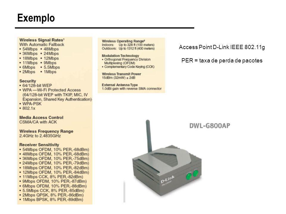 Exemplo Access Point D-Link IEEE 802.11g