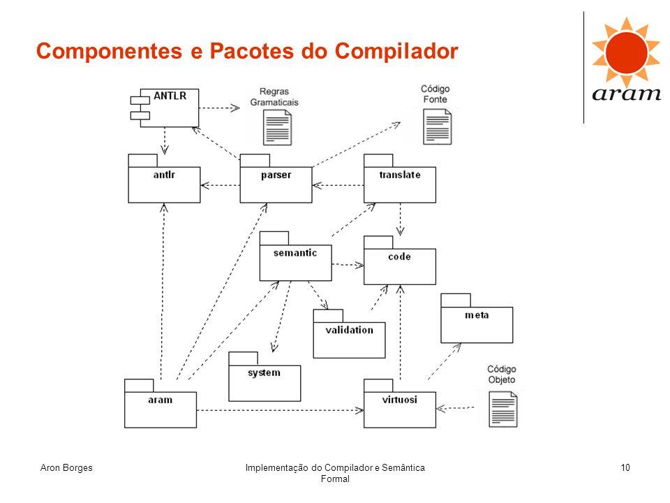Componentes e Pacotes do Compilador