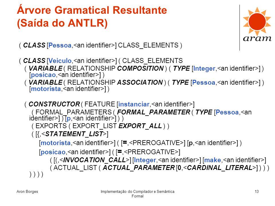 Árvore Gramatical Resultante (Saída do ANTLR)