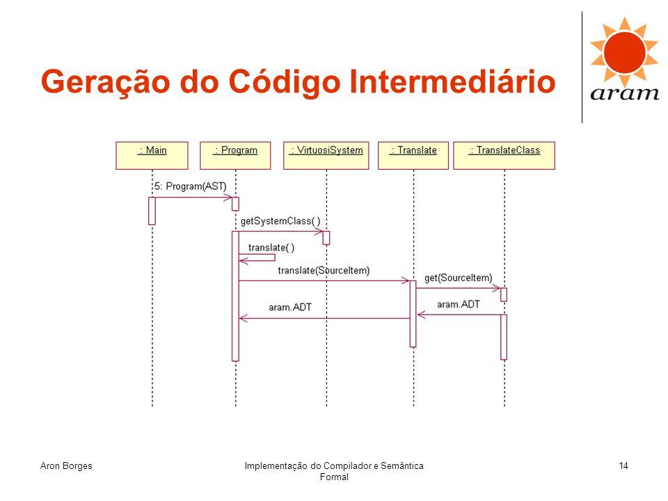 Geração do Código Intermediário