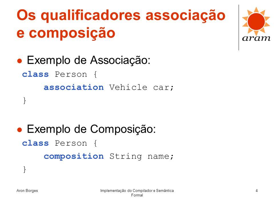 Os qualificadores associação e composição