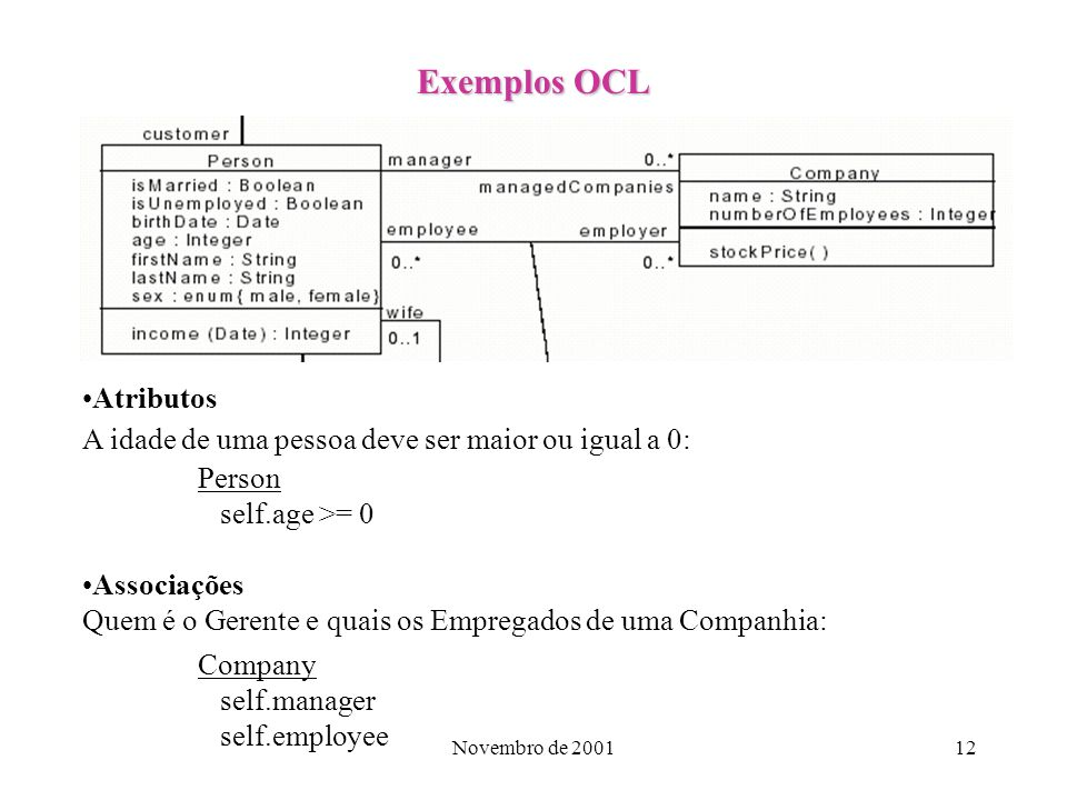Exemplos OCL Atributos