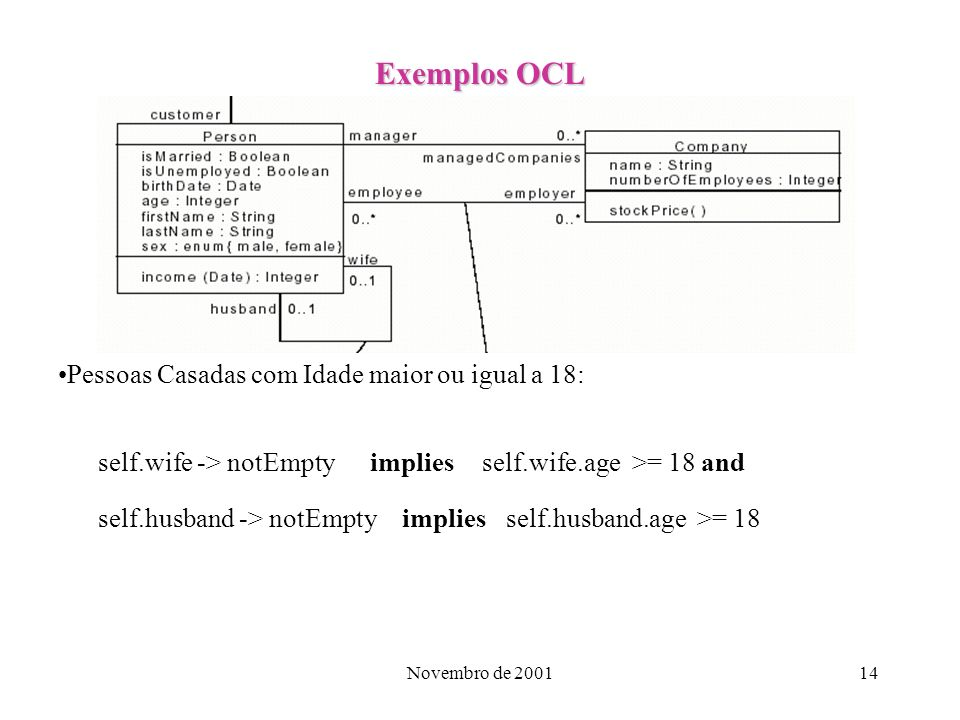 Exemplos OCL Pessoas Casadas com Idade maior ou igual a 18: