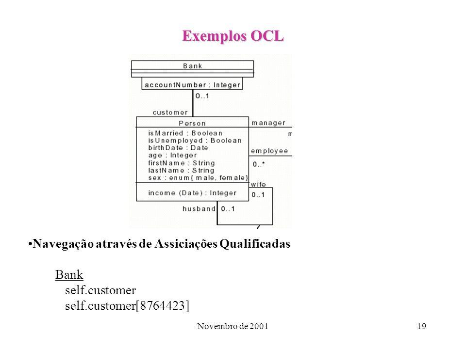 Exemplos OCL Navegação através de Assiciações Qualificadas Bank