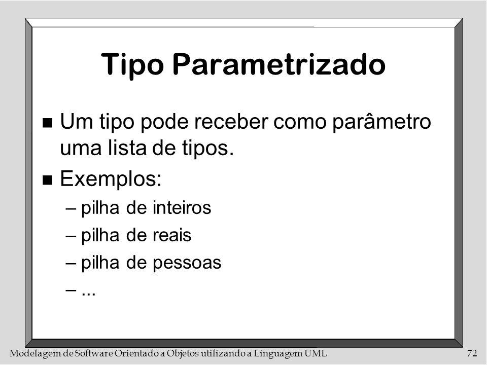 Tipo Parametrizado Um tipo pode receber como parâmetro uma lista de tipos. Exemplos: pilha de inteiros.