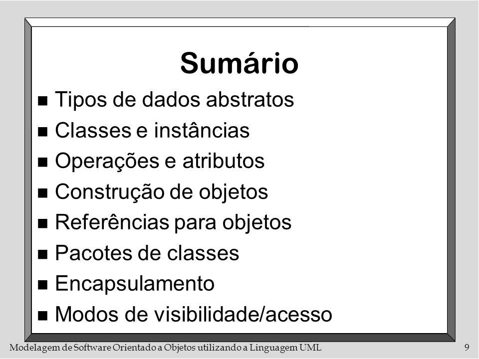 Sumário Tipos de dados abstratos Classes e instâncias