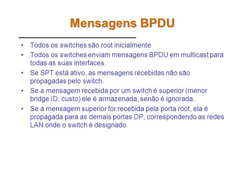 Mensagens BPDU Todos os switches são root inicialmente