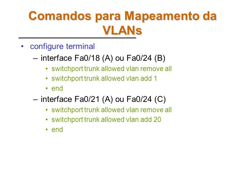 Comandos para Mapeamento da VLANs