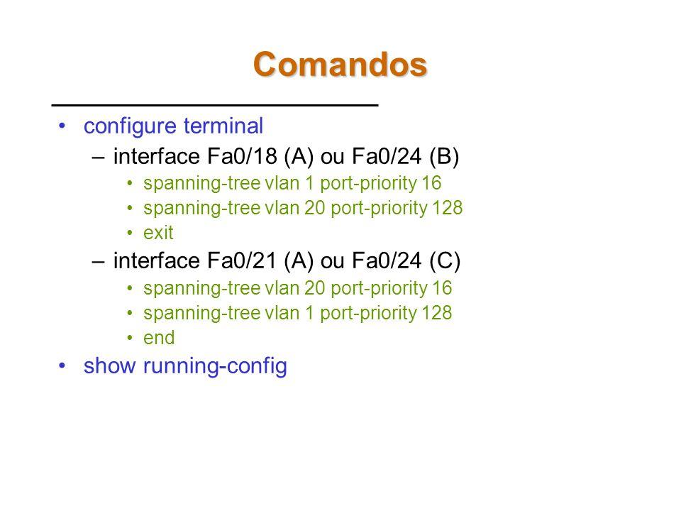 Comandos configure terminal interface Fa0/18 (A) ou Fa0/24 (B)