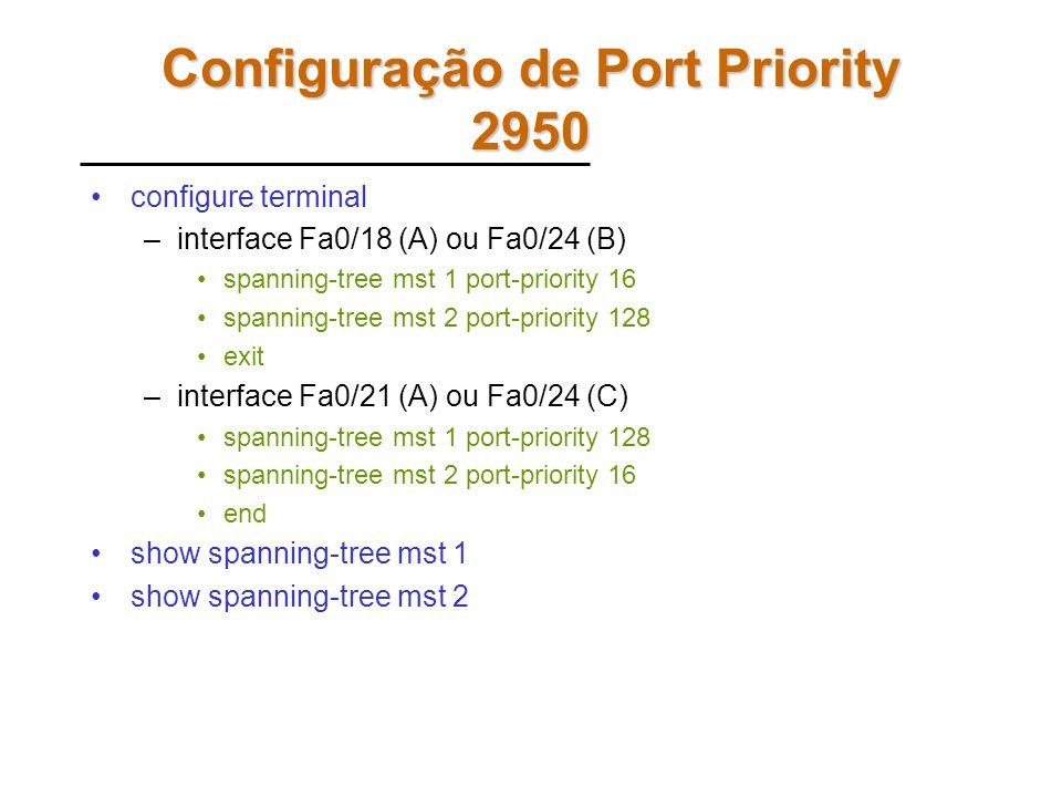 Configuração de Port Priority 2950