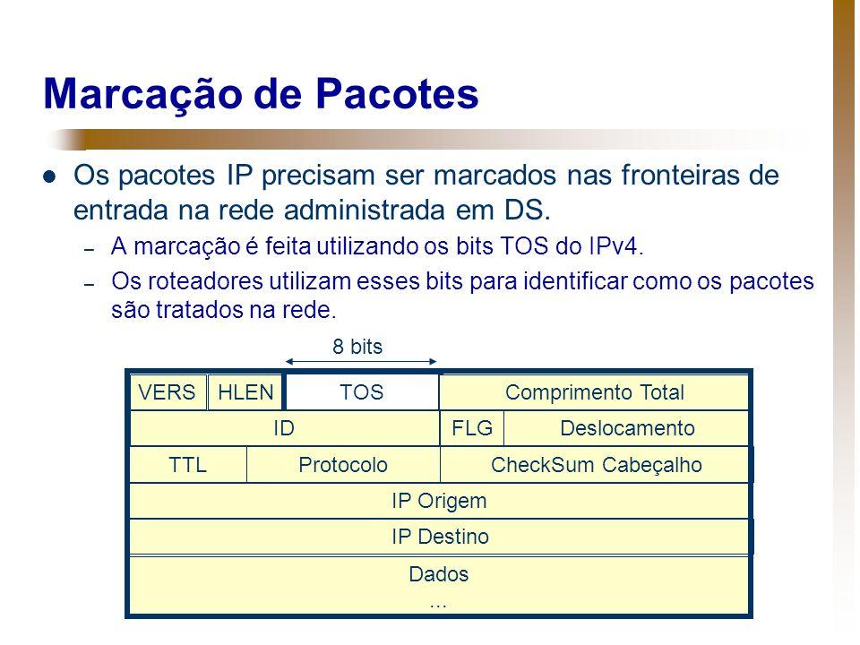 Marcação de PacotesOs pacotes IP precisam ser marcados nas fronteiras de entrada na rede administrada em DS.