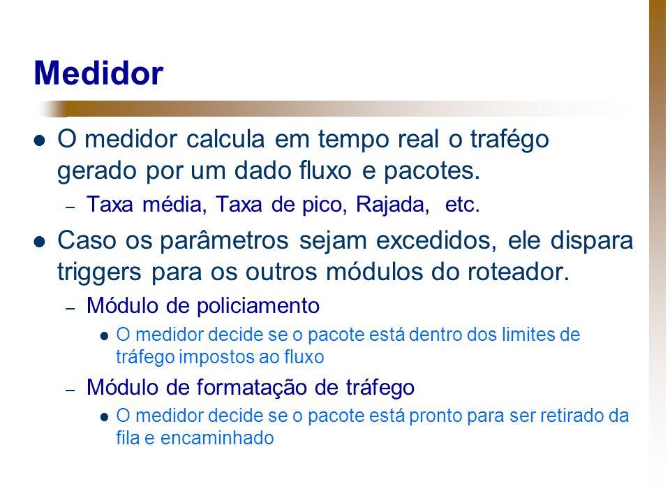 Medidor O medidor calcula em tempo real o trafégo gerado por um dado fluxo e pacotes. Taxa média, Taxa de pico, Rajada, etc.