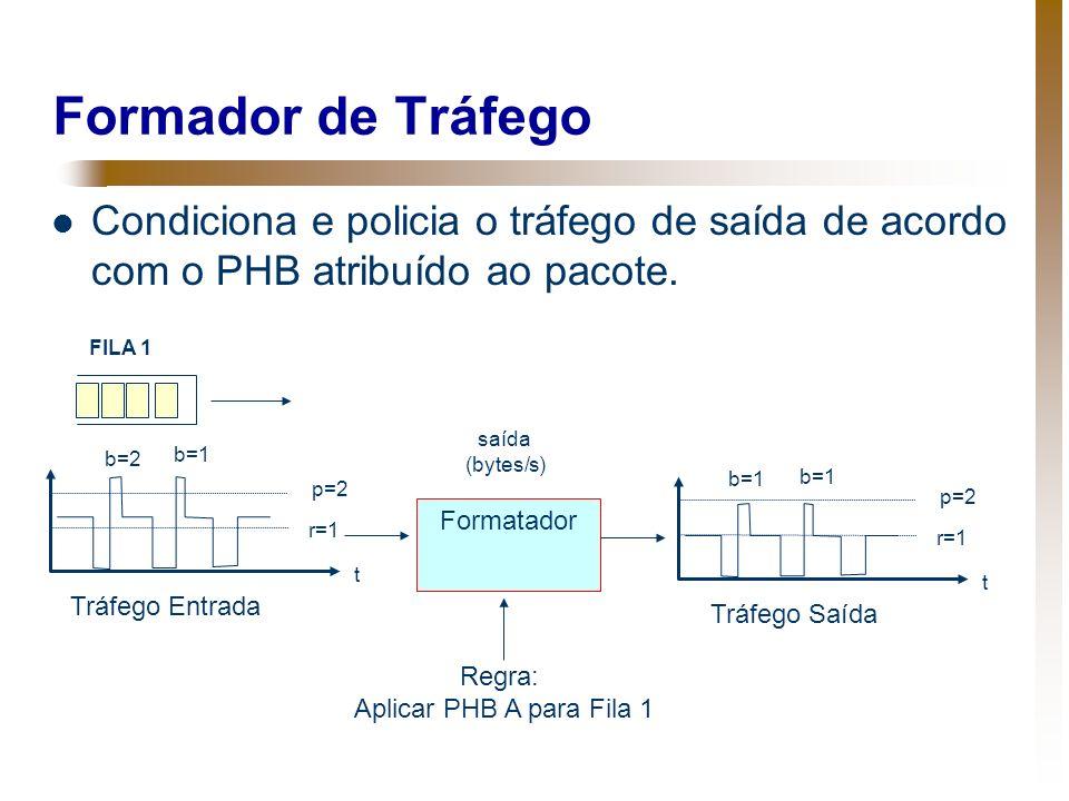 Formador de Tráfego Condiciona e policia o tráfego de saída de acordo com o PHB atribuído ao pacote.
