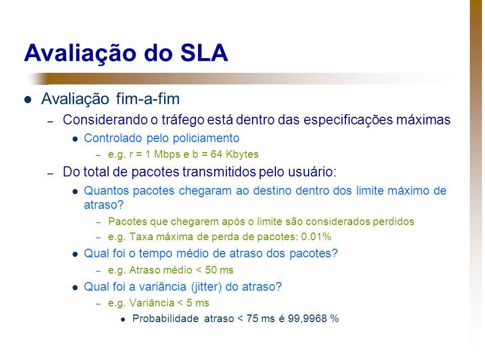 Avaliação do SLA Avaliação fim-a-fim