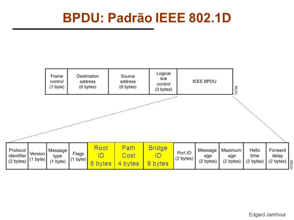 BPDU: Padrão IEEE 802.1D Root ID 8 bytes Path Cost 4 bytes Bridge ID