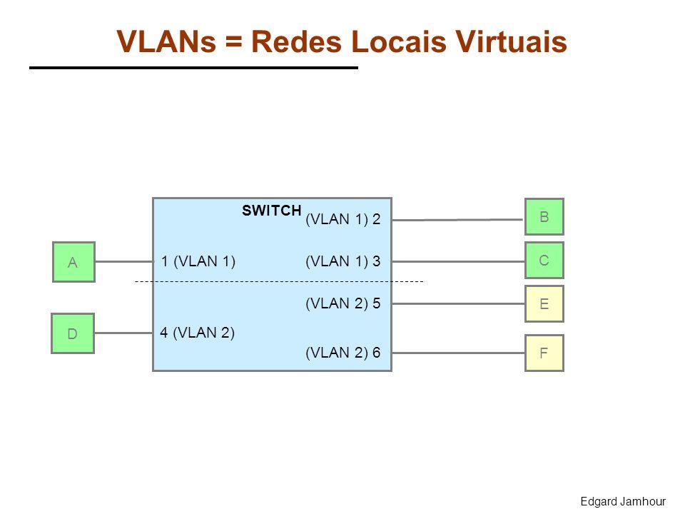 VLANs = Redes Locais Virtuais