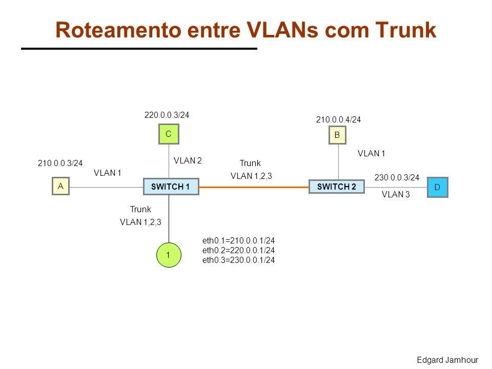 Roteamento entre VLANs com Trunk