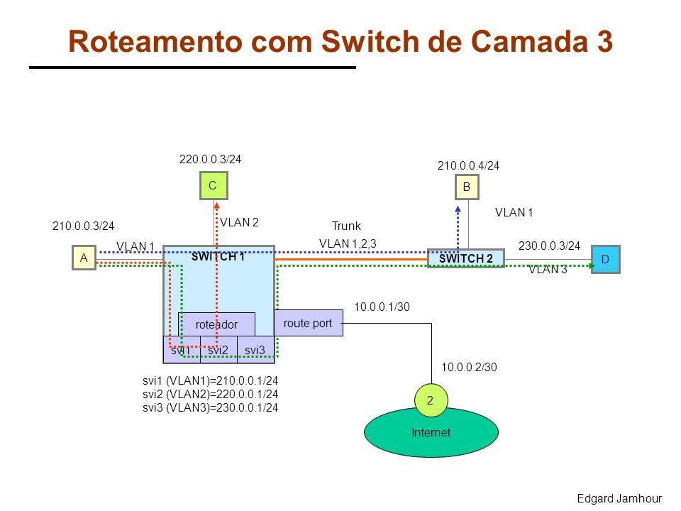 Roteamento com Switch de Camada 3