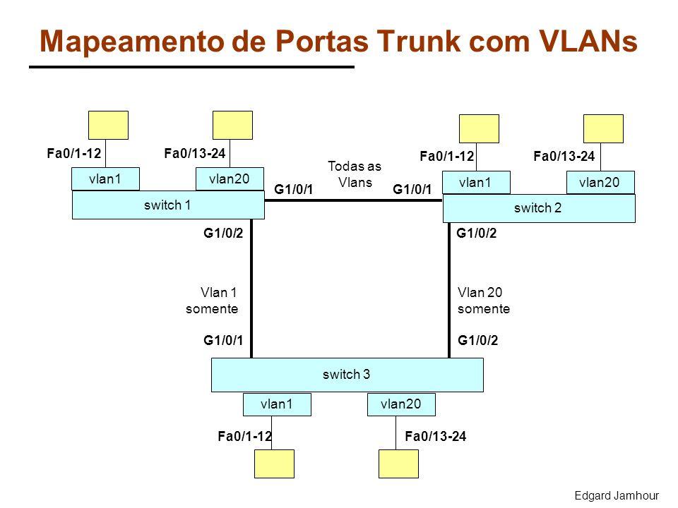 Mapeamento de Portas Trunk com VLANs