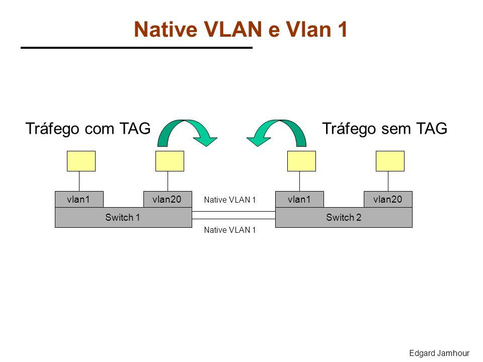 Native VLAN e Vlan 1 Tráfego com TAG Tráfego sem TAG vlan1 vlan20