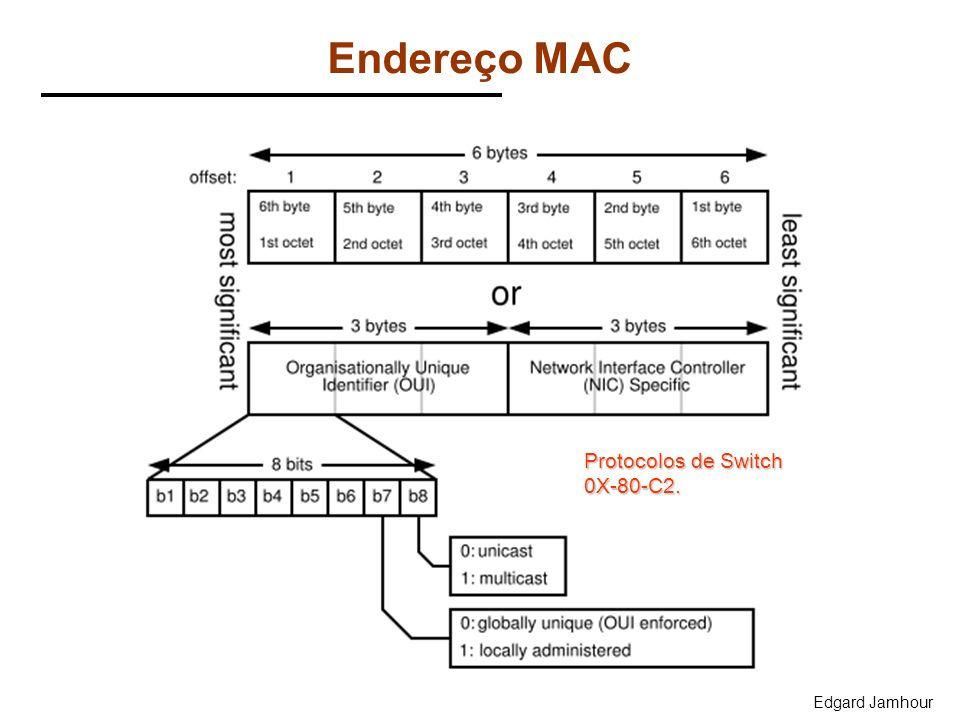 Endereço MAC Protocolos de Switch 0X-80-C2.