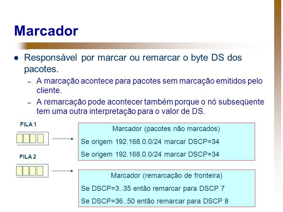 Marcador Responsável por marcar ou remarcar o byte DS dos pacotes.