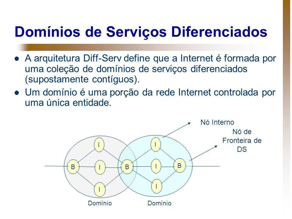 Domínios de Serviços Diferenciados