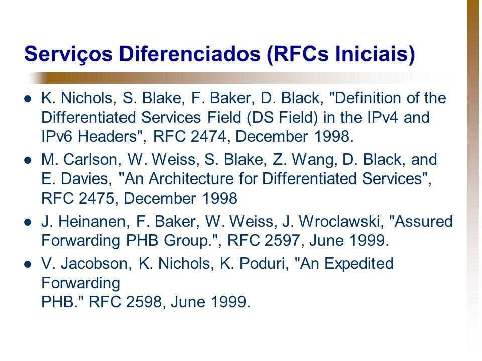 Serviços Diferenciados (RFCs Iniciais)