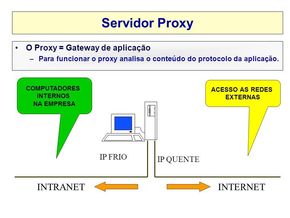 Servidor Proxy INTRANET INTERNET O Proxy = Gateway de aplicação