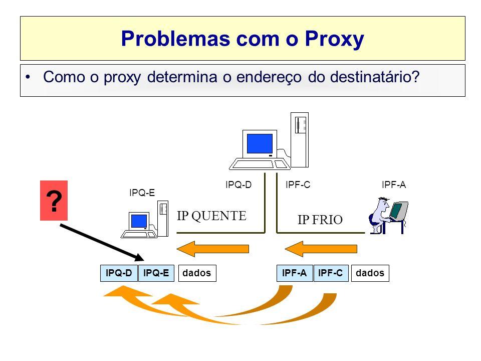 Problemas com o Proxy Como o proxy determina o endereço do destinatário IPQ-D. IPF-C. IPF-A.