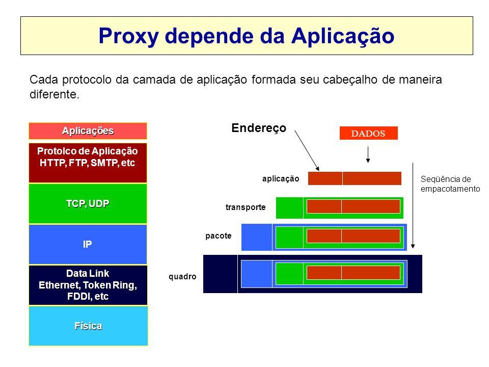 Proxy depende da Aplicação