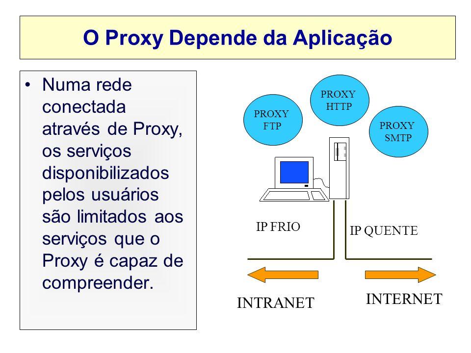 O Proxy Depende da Aplicação
