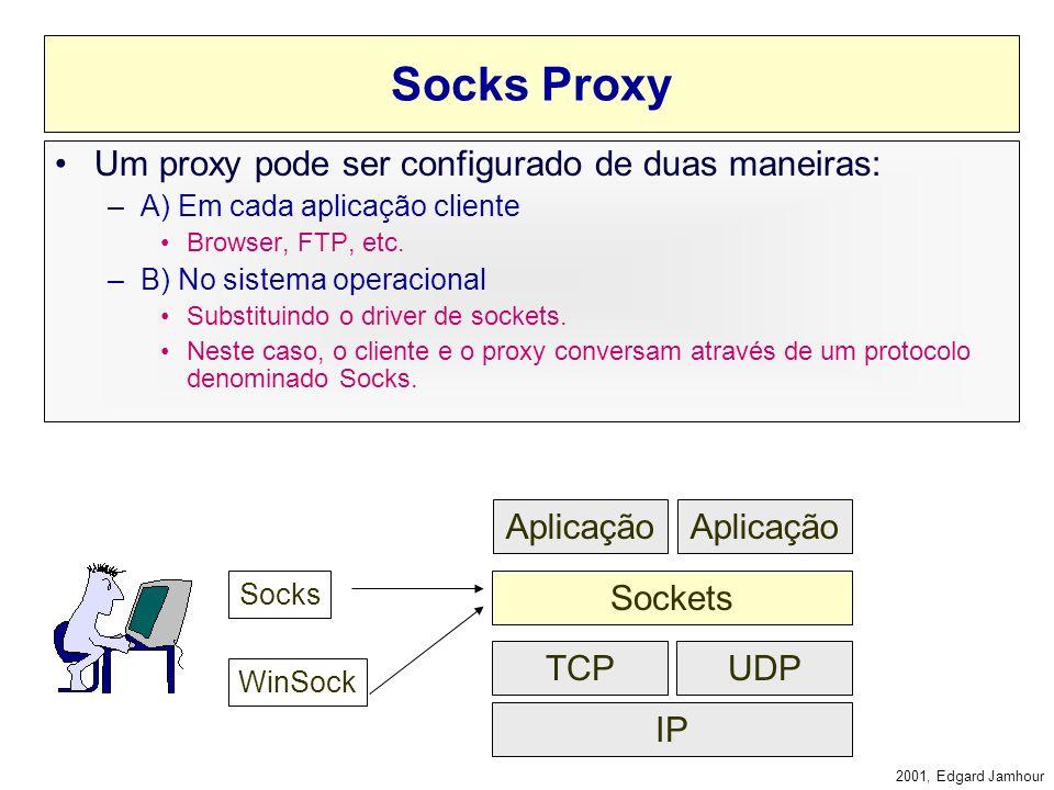 Socks Proxy Um proxy pode ser configurado de duas maneiras: Aplicação