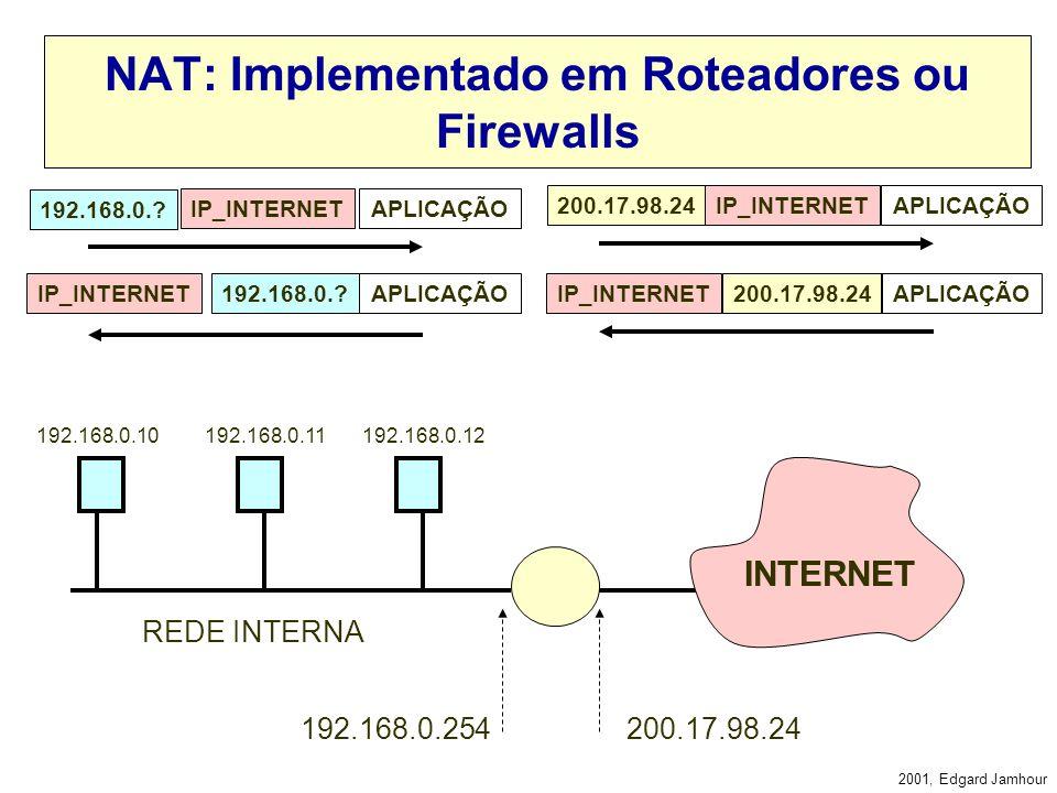 NAT: Implementado em Roteadores ou Firewalls