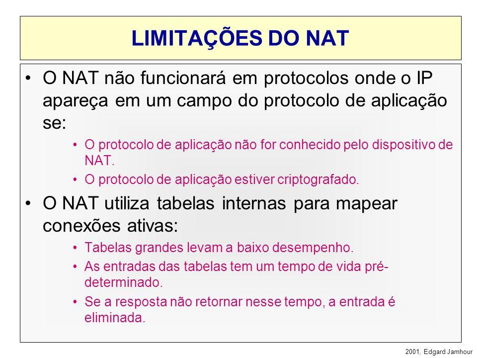 LIMITAÇÕES DO NAT O NAT não funcionará em protocolos onde o IP apareça em um campo do protocolo de aplicação se: